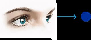 Про синдром «сухого ока»